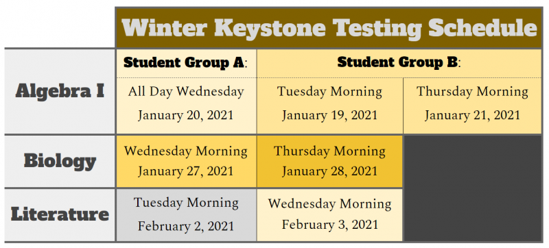 Winter 2021 Keystone Schedule